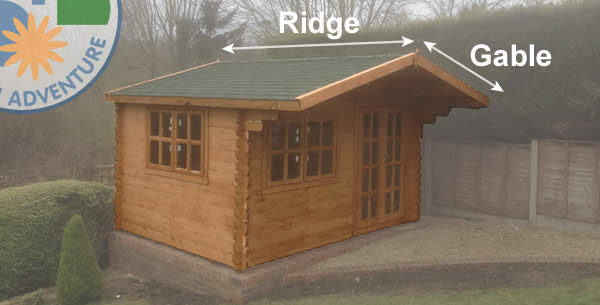 Ridge and Gable Lengths