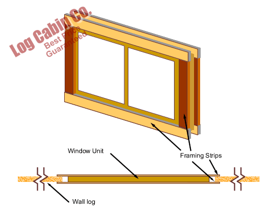 How to fit the windows into your log cabin