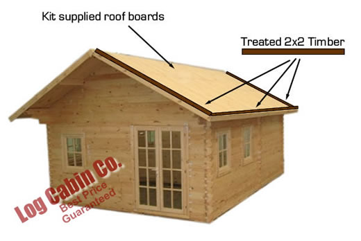 Easy Roof Insulation Log Cabin Kits