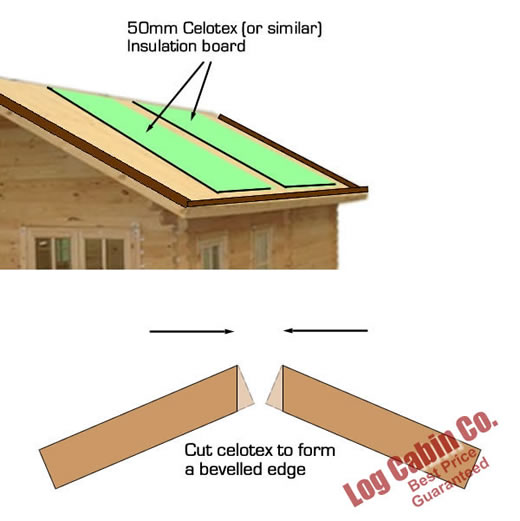 Positioning the celotex insulation sheets onto the cabin roof