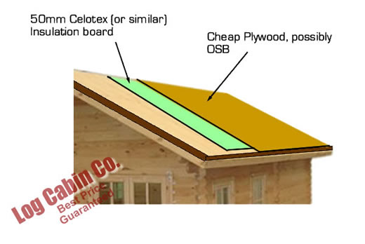 how to fix roof insulate i car