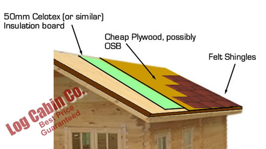 Apply felt shingles to the plywood