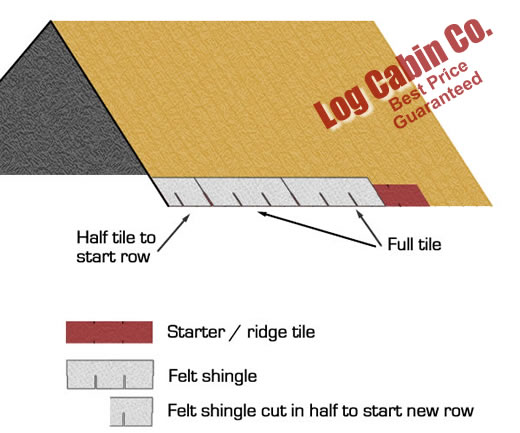 Lay the first row of shingles starting with a half tile. Second row of shingles starting with a full tile